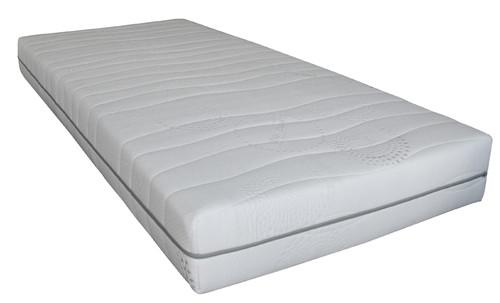 Pocketvering traagschuim matras
